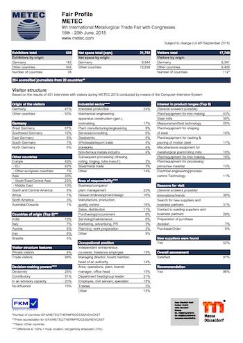 Cifras y datos de METEC 2015