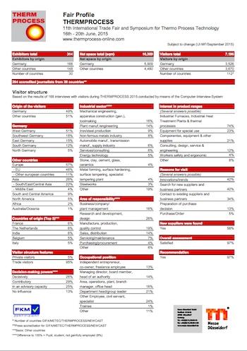 Report cifras y datos Thermprocess 2015.