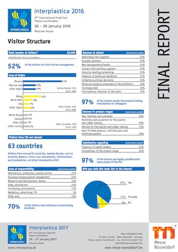 Final Report Interplastica 2016
