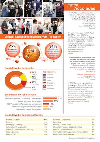 Informe post feria TPLAS 2015 K GLOBAL GATE TAILANDIA