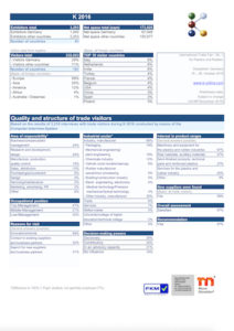 Informe de cifras y datos de K 2016 Messe Düsseldorf