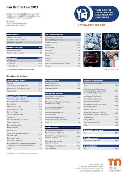 Tasc: feria comercial de vidrio para automóviles, reparación inteligente y detalles de automóviles.